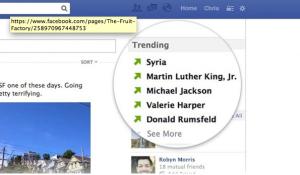 Facebook Side Trending