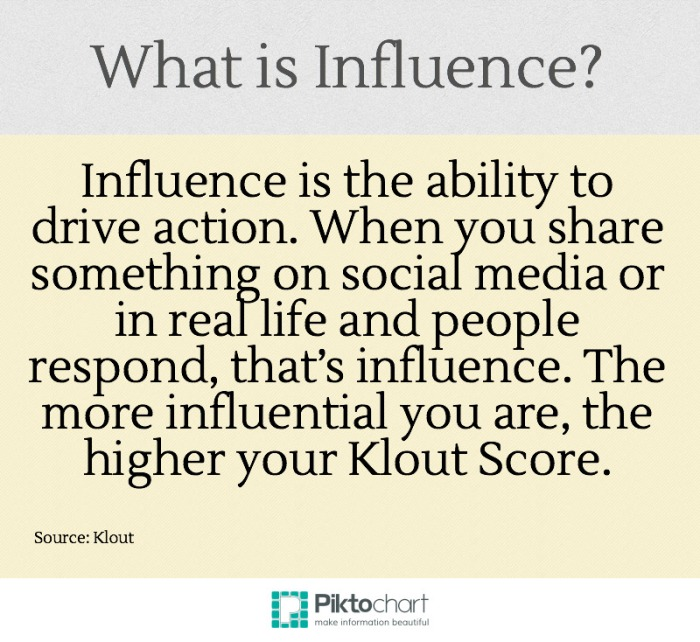 Influence Copy