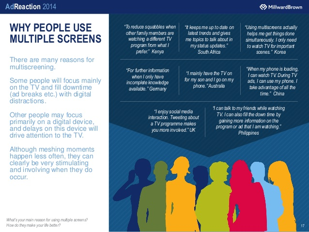 millward-brown-adreaction-multiscreen-2014-global-report-17-638